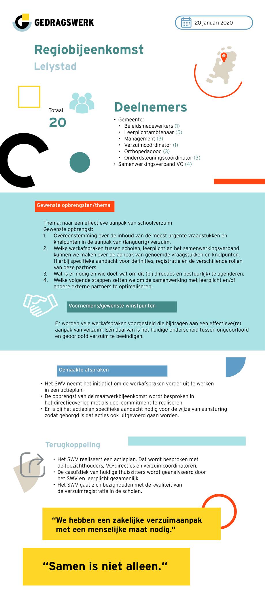 Infographic regiobijeenkomst Lelystad 20-01-2020